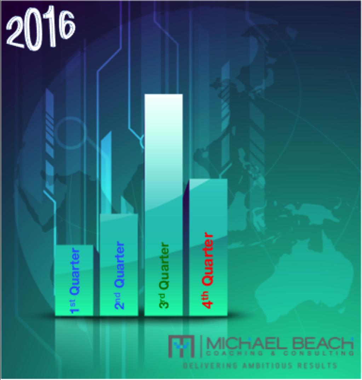 2016-sales-goals